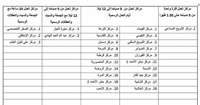 مواعيد عمل المستوصفات في رمضان