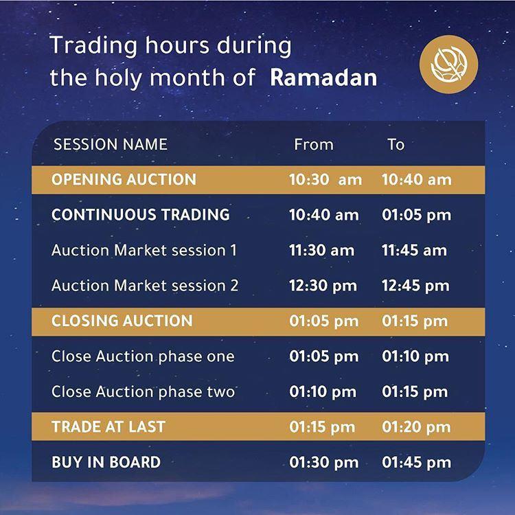 When is ramadan starting in 2019